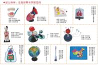 幼儿科学:生命世界与宇宙空间 17-594B